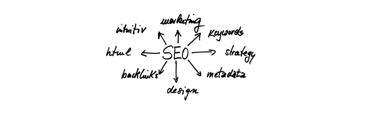 seo engine pc web control